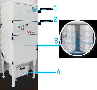 separator mgły olejowej, sei filtration, nederman, filtermist